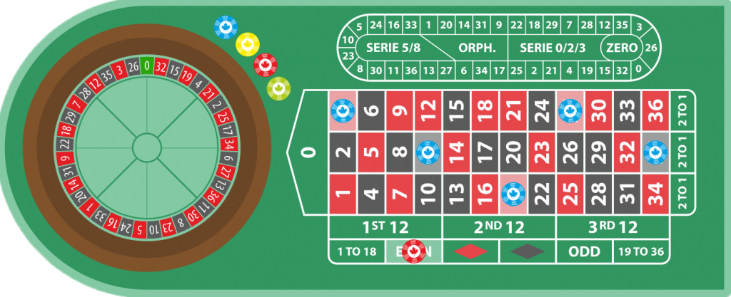 Play-Roulette