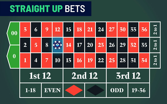 inside-bet